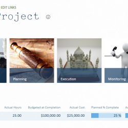 Project Status KPIs