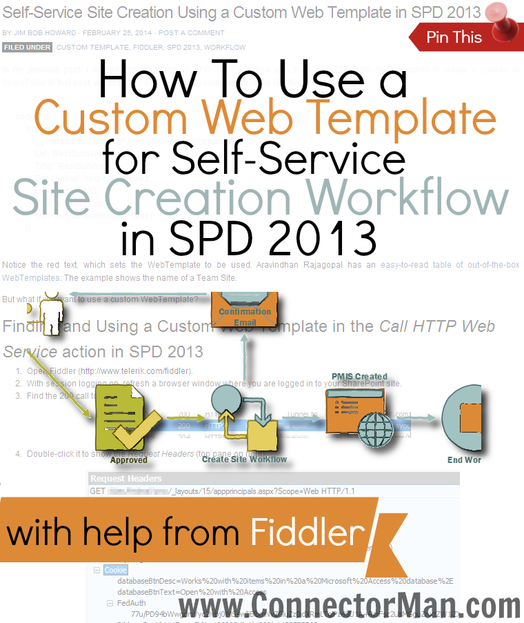 Self-Service Site Creation Using a Custom Web Template in SPD 2013 ...