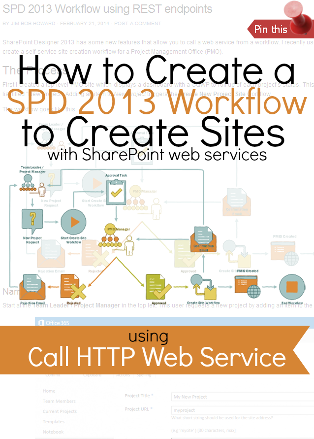 How to Create a SharePoint Designer 2013 Workflow to Create Sites using Call HTTP Web Service
